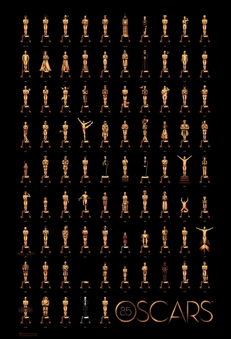85 Years of Oscars Best Picture Winners